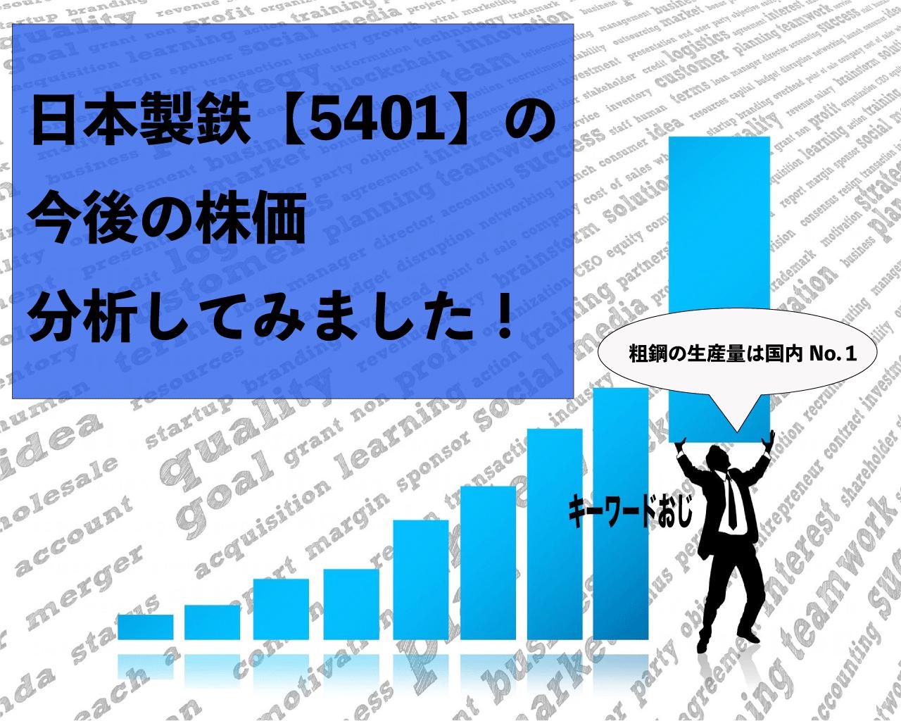 日本製鐵の株価予想
